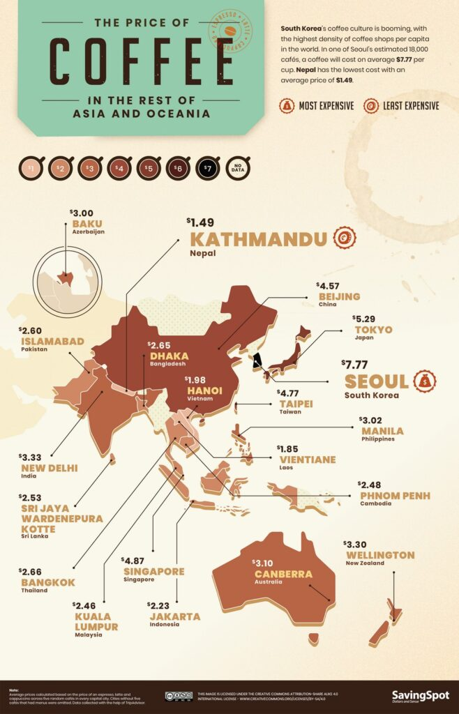 World Coffee Index in Asia