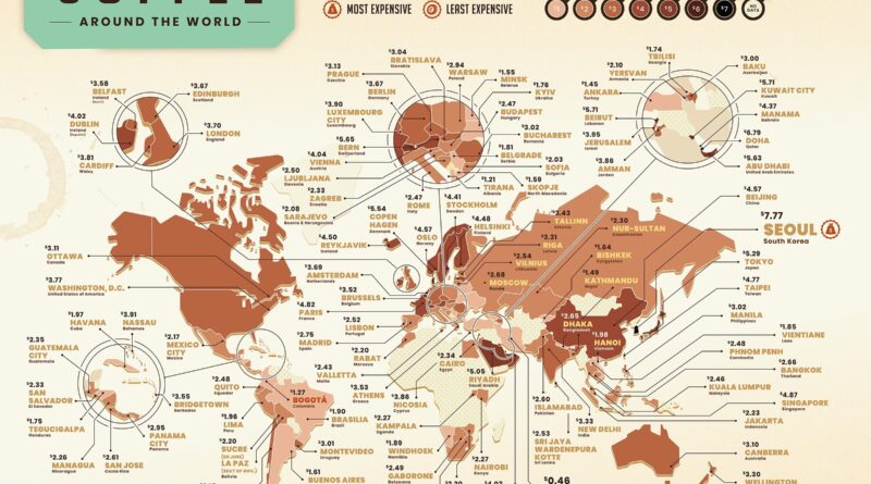 World Coffee Index Mapped