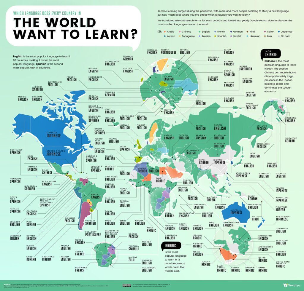 The most popular language in every country mapped