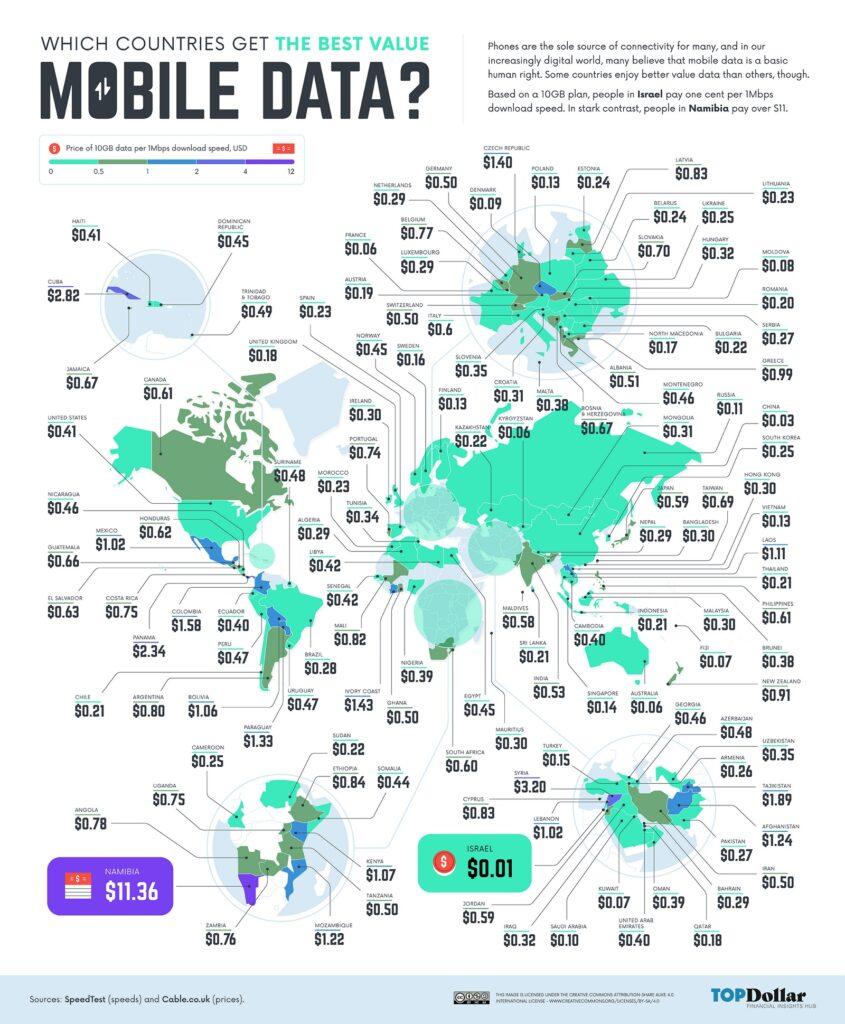 Best Value Mobile Data World Map