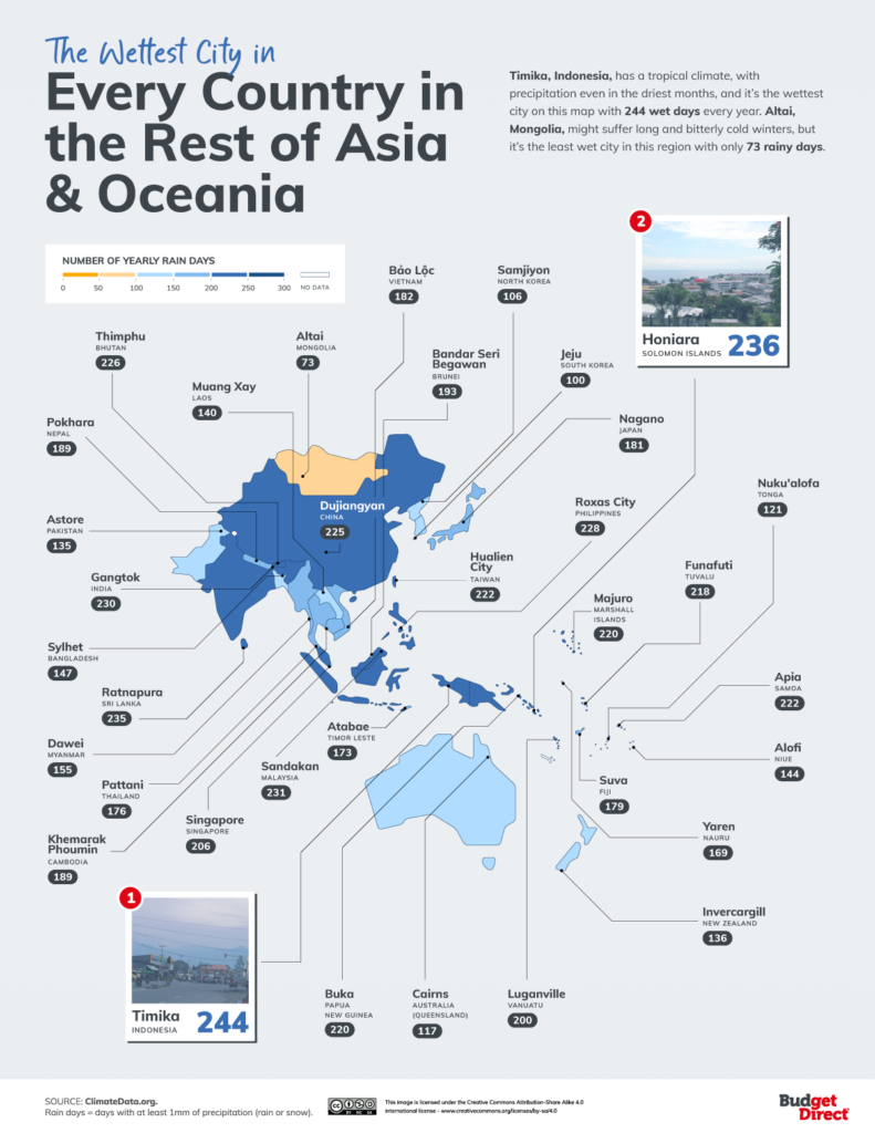 The wettest city in every country in the rest of Asia and Oceania
