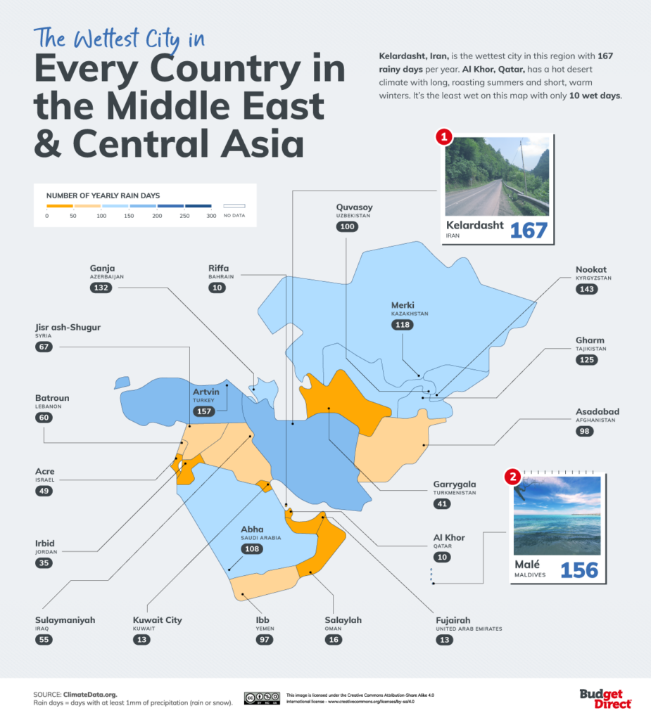 The wettest city in every country in the Middle East and Central Asia