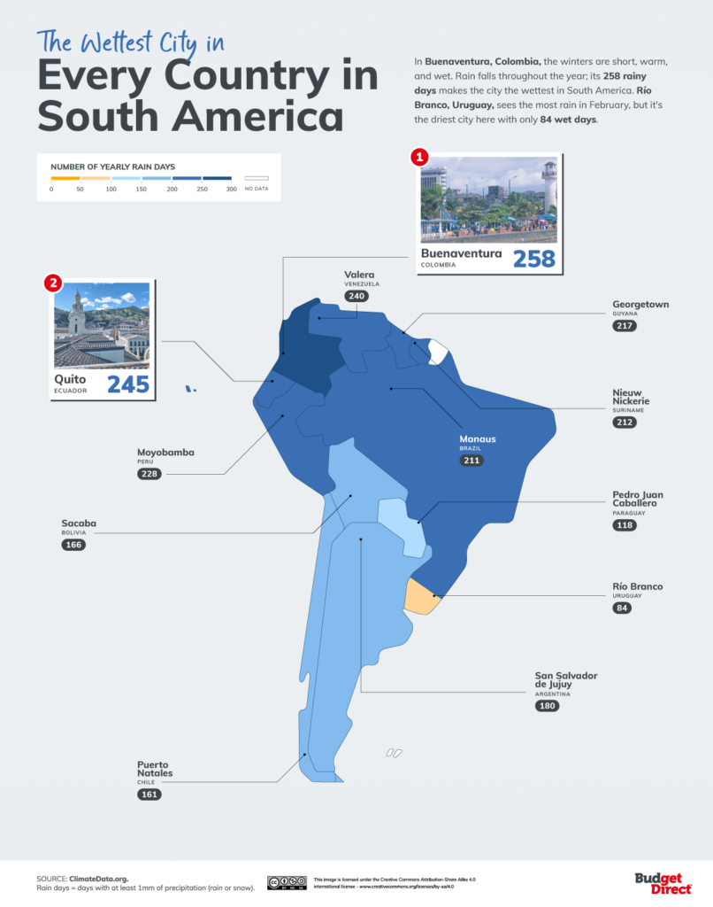 The wettest city in every country in South America