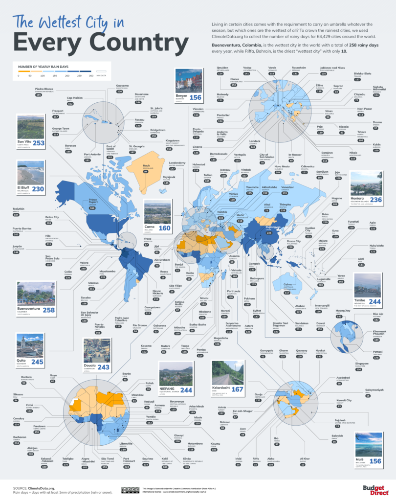 The Wettest City in Every Country Mapped