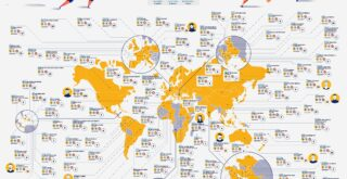 World map of the Most Successful Olympians